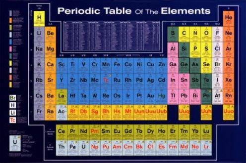 Afinidad elctrica la tabla peridica de los elementos es la ordenacin que atendiendo a diversos criterios urtaz Image collections