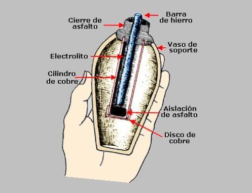 El recipiente medía 13 cm de alto por 4 cm de diámetro, mientras que el cilindro de cobre medía 9 cm de alto por 2,6 cm de diámetro. La vara de hierro sobresalía 1 centímetro y daba la impresión de haber estado revestida de una fina capa de plomo.