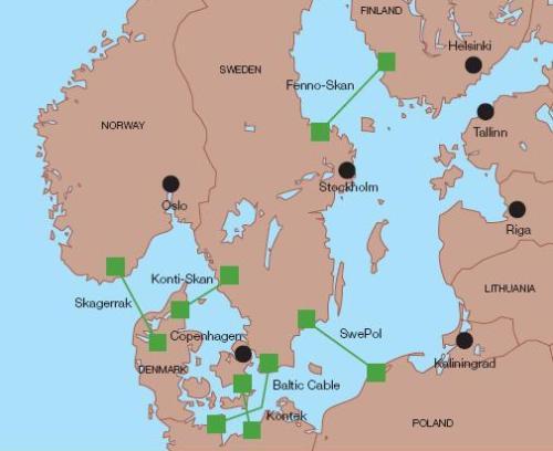 Fig.4 - Los seis enlaces HVDC escandinavos, con una potencia nominal conjunta de 4.000 MW, disponen de control de potencia de emergencia.