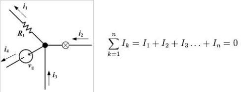 En todo nodo la suma algebraica de corrientes debe ser 0.