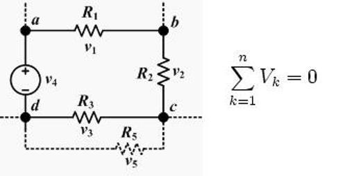 En toda malla la suma algebraica de las diferencias de potencial eléctrico debe ser 0.