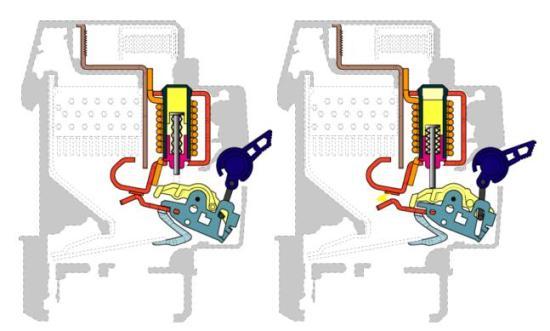 Esta es la parte destinada a la protección frente a los cortocircuitos, donde se produce un aumento muy rápido y elevado de corriente.