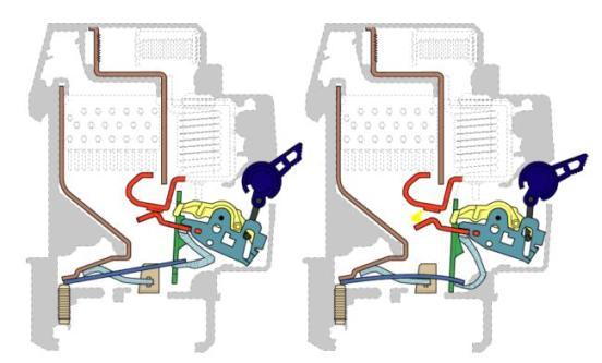 Esta parte es la encargada de proteger de corrientes que, aunque son superiores a las permitidas por la instalación, no llegan al nivel de intervención del dispositivo magnético.