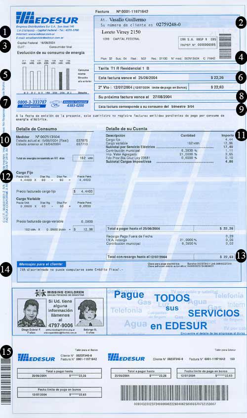 Factura de Edesur de Tarifa 1T1.