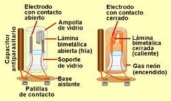 Balasto electromagnético.