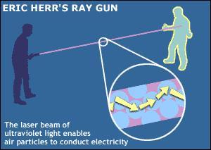 Estos son algunos de los síntomas entre otros, que este tipo de armas pueden ocasionar en la victima gracias a la simulación sintética de frecuencias de microondas específicas, se pueden manipular negativamente a cualquier persona en cualquier momento.