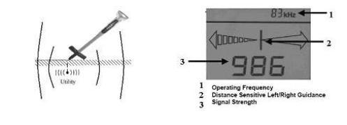 Figura 4: Ubicación del equipo receptor e información mínima en pantalla para el rastreo del conductor y de sus posibles derivaciones.