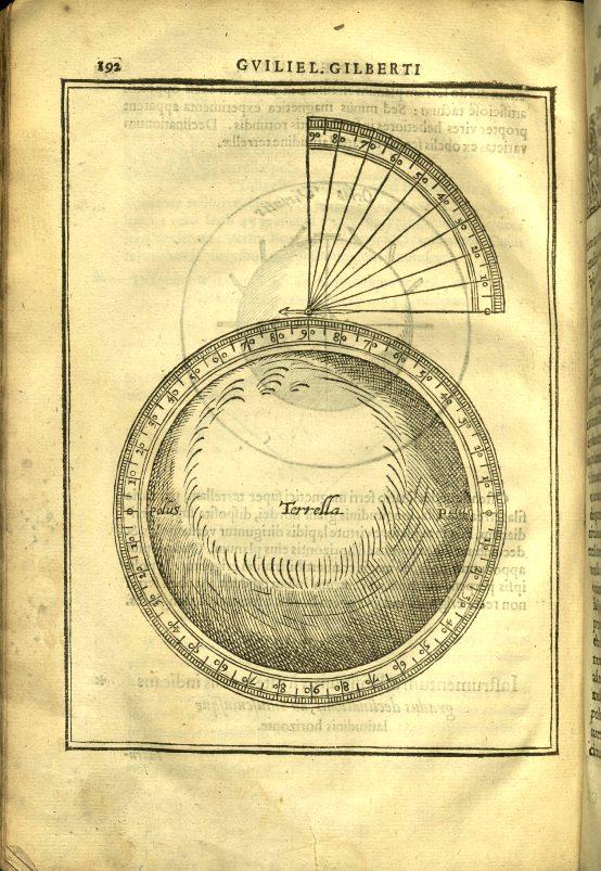 El polo de la aguja magnética que queda orientado hacia el norte geográfico se denomina polo norte magnético del imán. El otro polo es el sur magnético.