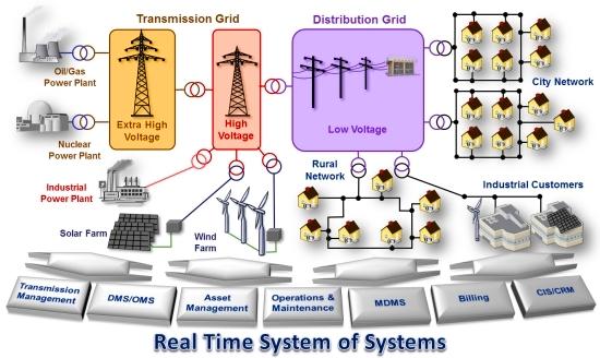 La noción que se tiene de las redes centralizadas y controladas por un único proveedor está llegando a su fin.