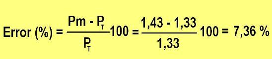 Con este dato y la potencia medida PT realizamos el cálculo del error: