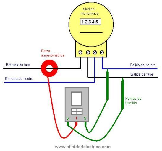 Para medir la potencia se conectará el instrumento (en nuestro caso un Nanovip) según lo indicado en el siguiente circuito: