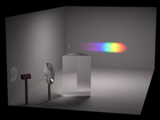 Figura 1 - descomposición de la luz por un prisma.