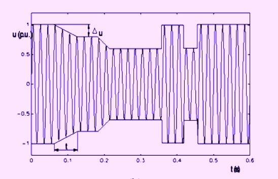 Figura 3(b). Variación rápida de tensión.