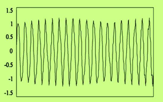 Figura 4. Variación rápida de tensión.