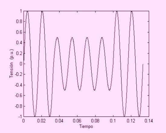 Figura 6. Corte largo de tensión.