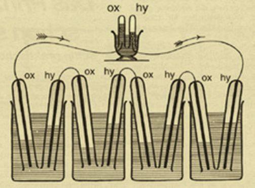 La primera pila de combustible presentada por Grove en 1844/1845 (ver la siguiente Fig.), consistía en 10 celdas conectadas en serie y se alimentaba con el hidrógeno procedente de la corrosión del cinc en ácido.