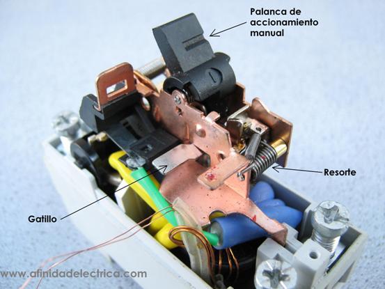 La palanca de accionamiento manual cierra los contactos del equipo a la vez que comprime un resorte que queda bloqueado para que su energía sea utilizada por el sistema de disparo en la desconexión automática.