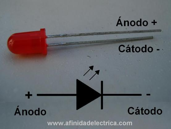 En la siguiente figura se observa un LED rojo en el que se indica la polaridad de sus conexiones y el símbolo del componente: