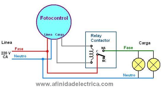 Para manejar mayores potencias a las indicadas en las características del aparato, se debe utilizar un elemento auxiliar de maniobra (contactor o relay de potencia)