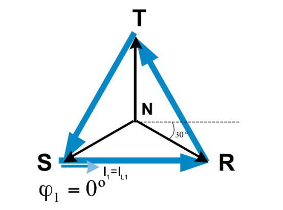 Figura 4 - Diagrama fasorial caso A.