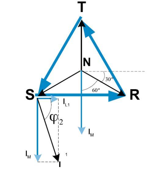 Figura 6 - Diagrama fasorial caso C.
