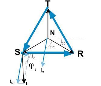 Figura 7 - Diagrama fasorial caso D.