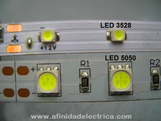 En las tiras más comunes se usan dos tipos de LEDs el PLCC 5050 (5,0 x 5,0 mm) y el PLCC 3528 (3,5 mm X 2,8 mm).