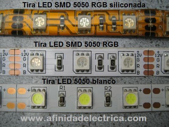 Tipos de tiras de LED.