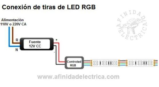 Conexión en serie de tiras de LEDs RGB