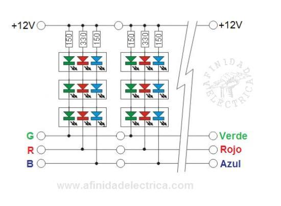 En tiras encontramos los canales de distintos colores conectados en grupos de tres LEDs en serie con tres resistencias limitadoras (una para cada canal) y estos grupos, en paralelo con las líneas de alimentación.