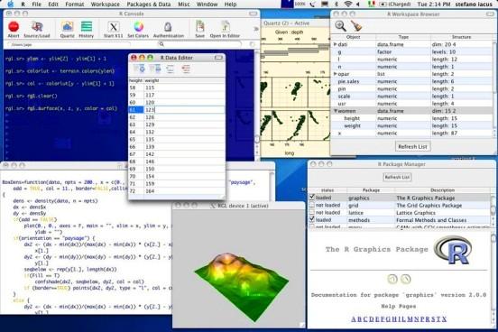 Para llevar a cabo este análisis se utilizará el software estadístico R, el cual es de obtención gratuita.
