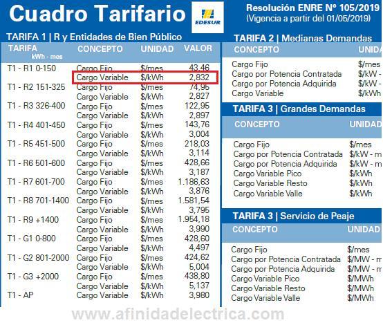 Según el siguiente cuadro tarifario vigente: