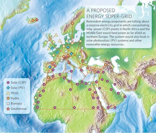 La UE intenta poner en marcha una política energética común que la haga menos dependiente de los suministros de petróleo y gas que recibe del exterior, principalmente del norte de Africa, el Golfo Pérsico y Rusia, mientras limita sus emisiones de dióxido de carbono.
