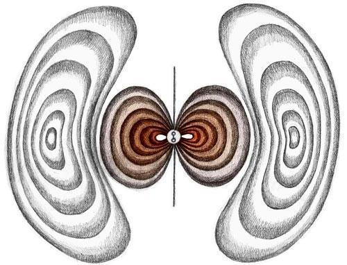Ondas electromagnéticas, dibujo del aparato original de Heinrich Rudolf Hertz (Csenge Kindli)