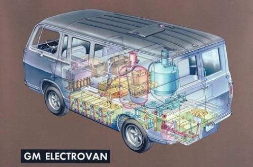 Estamos trabajando para superar obstáculos hacia el potencial masivo de los vehículos que no emiten gases y funcionan con pilas de combustible de hidrógeno.