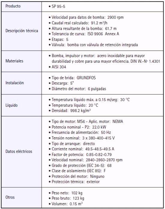 La electrobomba de alta eficiencia instalada en el Establecimiento La Ponderosa SA es de marcaGrundfos, modelo SP 95-5-AB, cuyas características técnicas se informan en esta tabla.