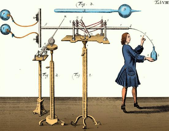 """Volta investigó como producir electricidad por reacciones químicas y en el año 1800 inventó un dispositivo conocido como la """"Pila de Volta"""", que producía cargas eléctricas por una reacción química."""