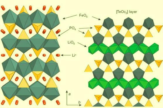 Por ello, los investigadores centraron sus esfuerzos en conseguir aumentar la velocidad de desplazamiento de los iones. Estructura cristalina.