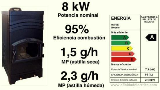 Instale una estufa de biomasa o de pellets.