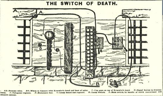 El generador que había tocado el obrero era de corriente alterna, de los usados por la firma Westinghouse. Era mejor aún. El obrero trabajaba para Westinghouse.