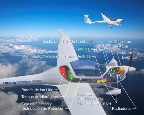 Un equipo de ingenieros de Boeing Research & Technology Europe (BR&TE -Centro Europeo de I+T de Boeing) en Madrid alcanzó este hito recientemente con la ayuda de empresas colaboradoras de Alemania, Austria, España, Estados Unidos, Francia y Reino Unido.
