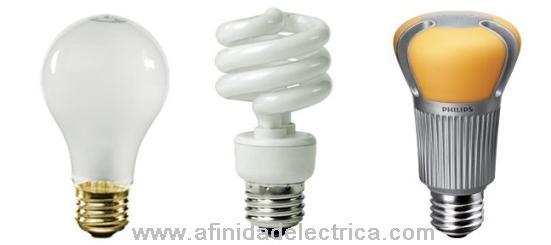 El uso de las tecnologías nuevas de la iluminación, como las luces LEDs (diodo emisor de luz) y las lámparas de bajo consumo (o lámparas compactas fluorescentes, CFLs), pueden reducir el uso de energía requerido por las luces hasta en un 70%.