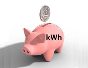 Recomendaciones para ahorrar energía y dinero.