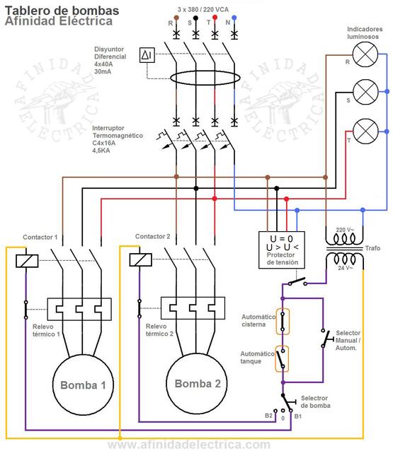 Circuito eléctrico del tablero de control de bombas de agua.