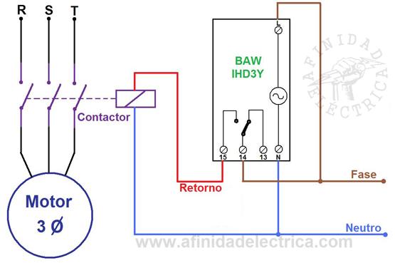 En el caso de que la carga a manejar sea de mayor magnitud, será necesario agregar un elemento auxiliar de maniobra. El siguiente ejemplo muestra a este reloj timer controlando un motor trifásico a través de un contactor.