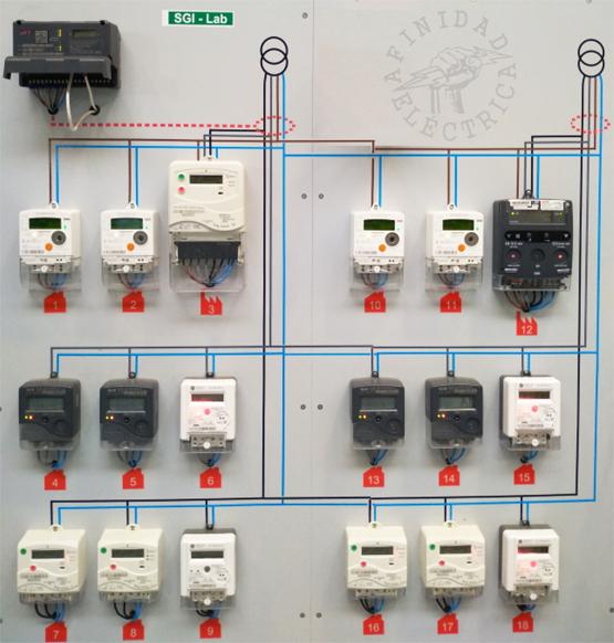 Los medidores del banco de pruebas son medidores residenciales monofásicos de formato 2S. Cada medidor está equipado con un puerto óptico de infrarrojos que se puede utilizar para las mismas funciones que el puerto del módem.
