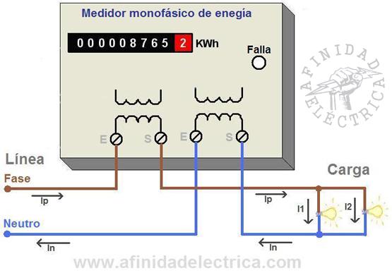 Figura 2: Conexión normal de neutro y fase para un medidor monofásico.