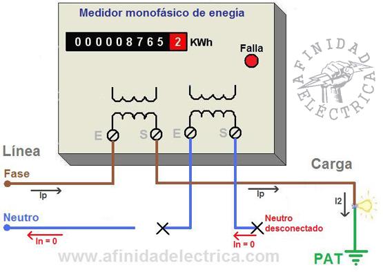 Figura 5: Manipulación de medidor por neutro faltante.