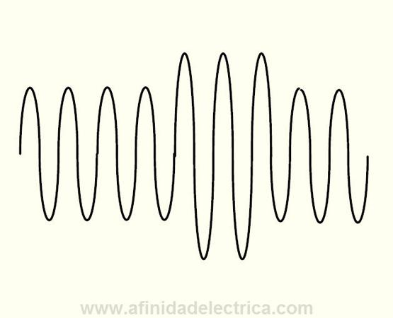 Figura 9: Aumento de tensión.